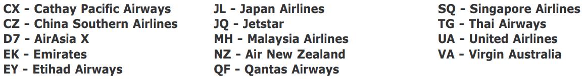 Qantas Shares (ASX QAN)