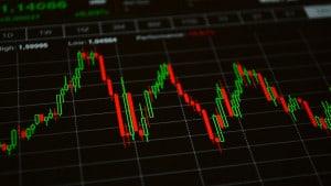 Technical Analysis Stock Markets
