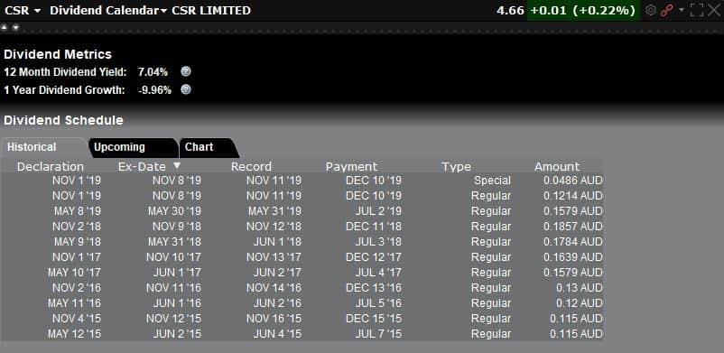 CSR Limited (ASX CSR) - Dividend