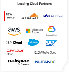 Megaport (ASX:MP1) - Leading Cloud Partners