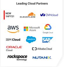 ASX MP1_Leading Cloud Partners