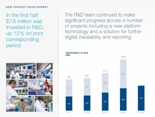 Nanosonics (ASX:NAN) - Investment in R&D