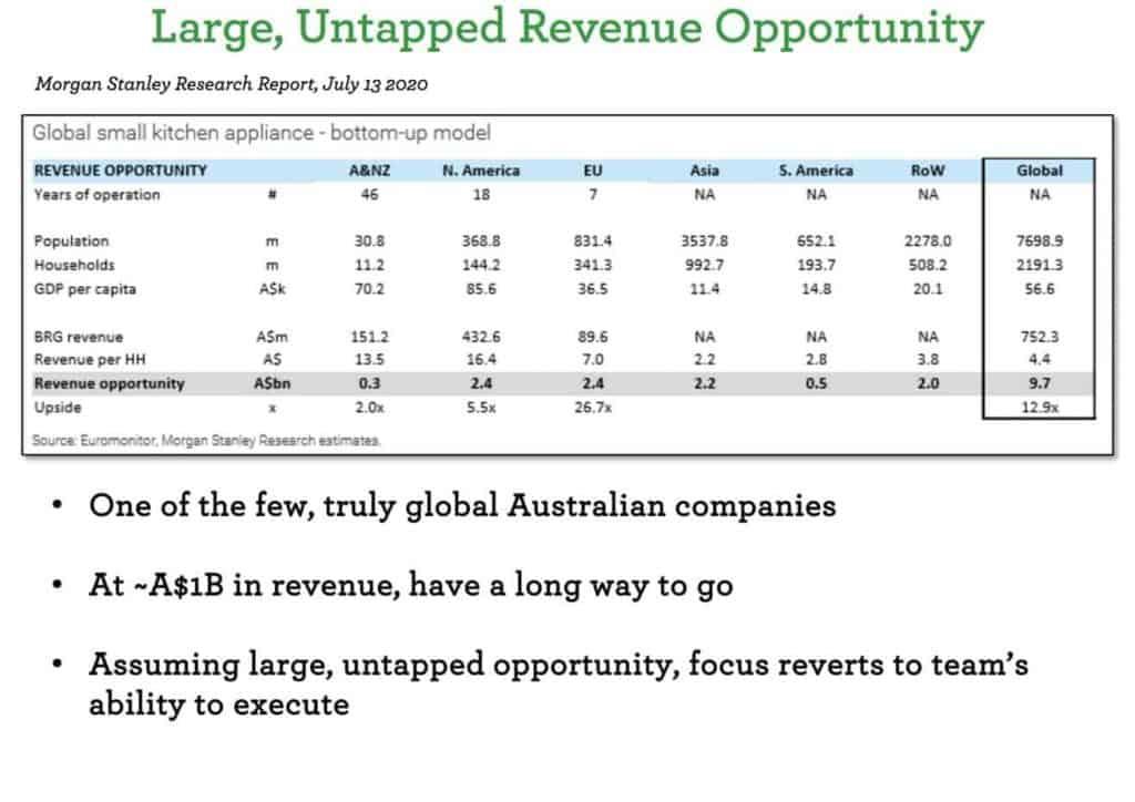 BREVILLE (ASX BRG) - revenue opportunity