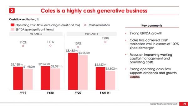 Coles Group (ASX:COL) - Cash flow